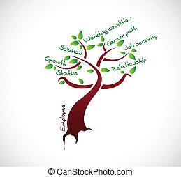 pracownik, drzewo, wzrost, projektować, ilustracja