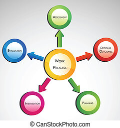 proces, diagram, praca