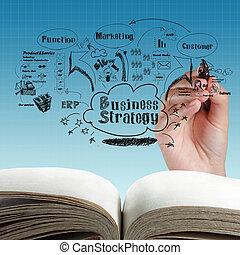 proces, książka, otwarty, handlowy, czysty