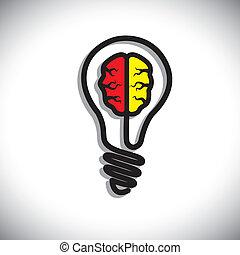produkcja, pojęcie, rozłączenie, twórczość, idea, problem