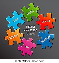 projekt, diagram, pojęcie, układ, kierownictwo