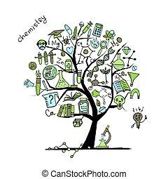 projektować, pojęcie, drzewo, twój, chemia