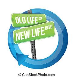 przeciw, życie, stary, znak, nowy, droga, cykl