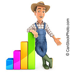 przeciw, bar, rolnik, 3d, wykres, nachylenie