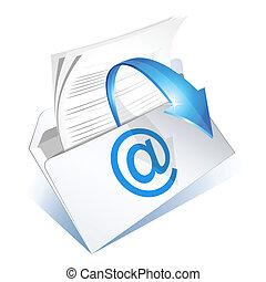przeczytajcie, e-poczta