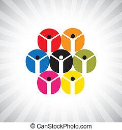 przedstawiać, ludzie, prosty, graphic., współposiadanie, circle-, zjednoczony, sieć, również, współposiadanie, pracownik, inny, podpórkowy, każdy, rozmaitość, ilustracja, pracownicy, to, etc, wektor, może, towarzyski