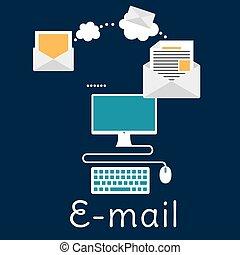 przesyłka, pojęcie, odbiór, e-poczta