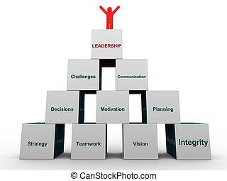 przewodnictwo, piramida, lider, 3d