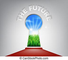 przyszłość, pojęcie, dziurka od klucza