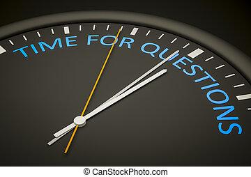 pytania, czas