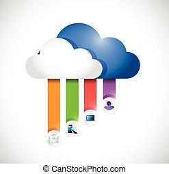 różny, związany, ludzie., chmura, obliczanie