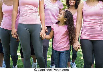 rak, dzielenie się, spostrzeżenie piersi, samice
