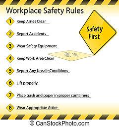 reguły, bezpieczeństwo, miejsce pracy