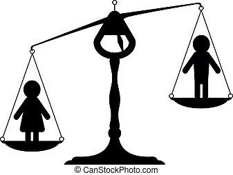 rodzaj, równość