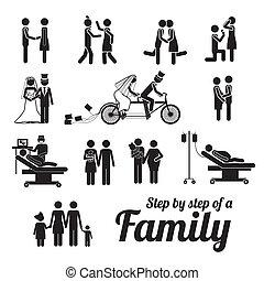 rodzina, projektować
