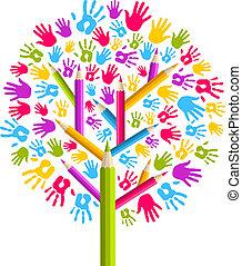 rozmaitość, wykształcenie, drzewo, siła robocza