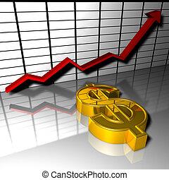 rozwój, dolar