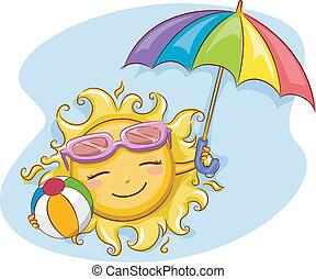 słońce, plaża, interpretacja