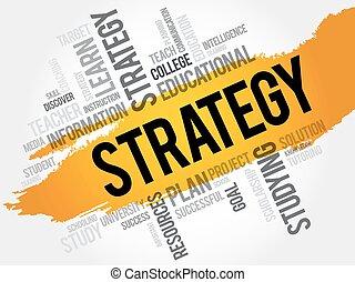 słowo, chmura, strategia