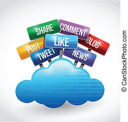 służby, media, towarzyski, chmura, obliczanie