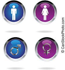 samiec, samica, znaki