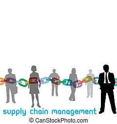 scm, kierownictwo, łańcuch, dostarczać, ludzie, dyrektor, przedsięwzięcie