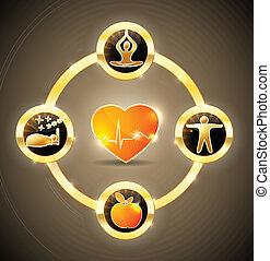 serce, koło, zdrowie