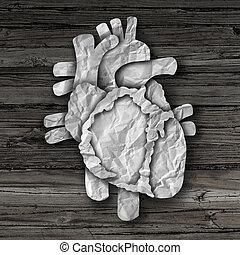 serce, pojęcie, ludzki, organy