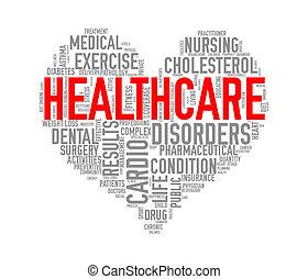 serce, wordcloud, pojęcie, healthcare