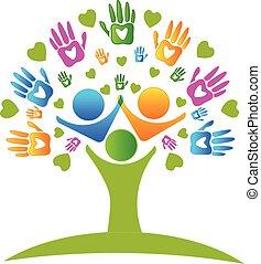 siła robocza, drzewo, logo, serca, figury