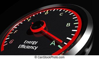 skuteczność, energia, ofuknięcie
