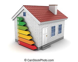 skuteczny, dom, energia