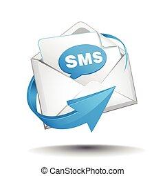 sms, poczta
