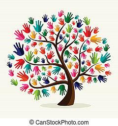 solidarność, ręka, barwny, drzewo