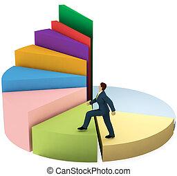 sroka, handlowy, podejścia, do góry, wykres, wzrost, schody, człowiek