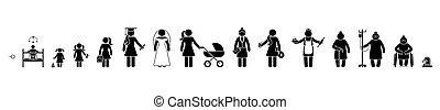 stary, cykl, koźlę, kobieta, ludzie, starzenie się, chory, wtykać, wektor, rozwój, ikona, uczennica, życie, ludzki, niemowlę, proces, następstwo, student, zmarły, piktogram, emerytowany, kobieta interesu, dziecko, figura, set., samica, do góry