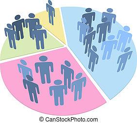 statystyka, ludzie, pasztetowa mapa morska, dane, ludność