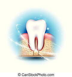 stomatologiczne zdrowie, troska