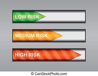stopnie, ryzyko