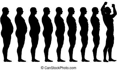 strata, ciężar, atak, powodzenie, po, dieta, tłuszcz, przed