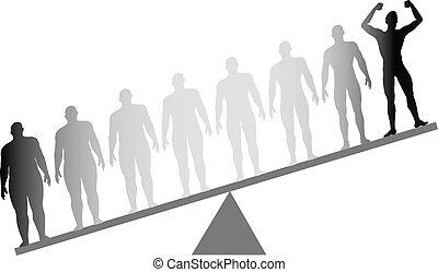 strata, tabela, atak, ciężar, dieta, tłuszcz, stosowność, ważyć