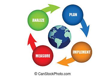 strategia, diagram, pojęcie, handlowy
