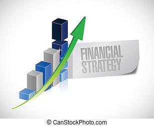 strategia, handlowy znaczą, finansowy