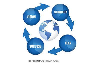 strategia, plan, powodzenie, widzenie