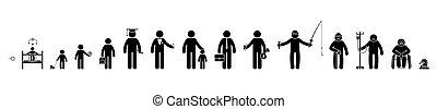 student, ludzie, do góry, biznesmen, człowiek, wtykać, stary, piktogram, ikona, ludzki, zmarły, wektor, set., uczeń, życie, figura, proces, niemowlę, następstwo, samiec, rozwój, chory, koźlę, emerytowany, dziecko, cykl, starzenie się