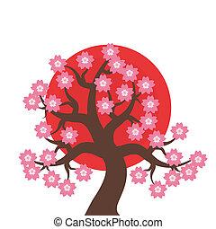 styl, japończyk, ilustracja