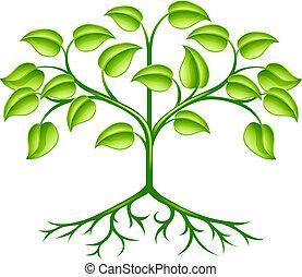 stylised, drzewo, projektować