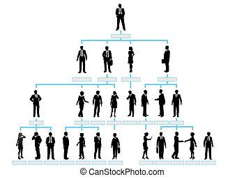 sylwetka, ludzie, towarzystwo, wykres, organizacja, zbiorowy