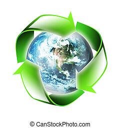 symbol, środowisko