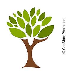 symboliczny, drzewo